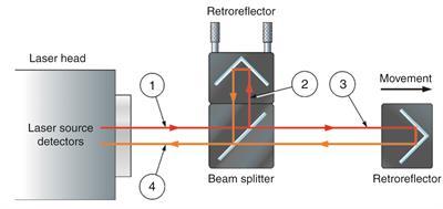 激光光学镜组件